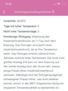 Femometer App