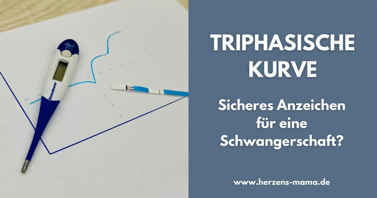 Triphasische Kurve Einnistung